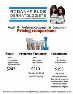 Why did I start using Rodan and Fields? I wanted to love my reflection again! Why did I become a Preferred Customer? I wanted to save money and love my skin! Why did I become a consultant? I wanted to save money, love my skin and help others love their skin!