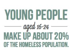 Ask the Hub - Which city in Canada has the most homeless people per capita and why? http://www.homelesshub.ca/blog/ask-hub-which-city-canada-has-most-homeless-people-capita-and-why#sthash.dX4j8Bv1.dpuf