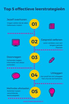 Top # 5 # der # effektiven # Lernstrategien # – - Back To School Learning Tips, Learning Quotes, Education Quotes, Learning Styles, Mobile Learning, Classroom Management Strategies, Teaching Social Skills, Montessori Education, Primary Education