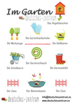 Great vocabulary for the summer.de Great vocabulary for the summer.de 31 German Vocabulary Words and Phrases for the…www. German Grammar, German Words, Germany For Kids, Study German, German English, Learning Maps, Emotions Preschool, German Resources, Germany Language