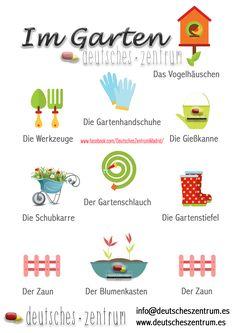 Im Garten Deutsch Wortschatz Grammatik Alemán German DAF Vocabulario