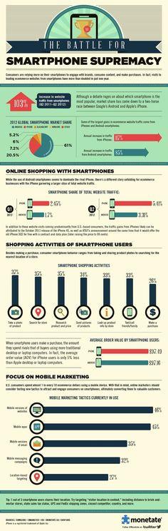 Infographic: invloed van smartphones op de customer journey