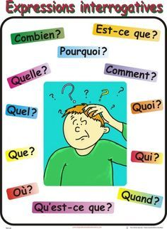 Learn French With Alexa Watches French Verbs Presents French Language Lessons, French Language Learning, French Lessons, French Teaching Resources, Teaching French, French For Beginners, French Worksheets, Material Didático, Core French