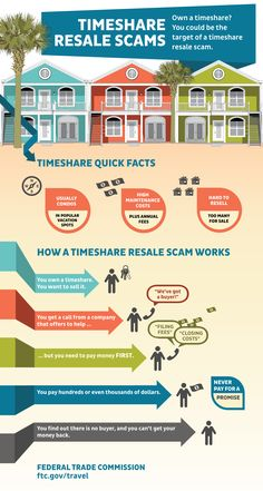 Don't fall for resale scams!  Timeshares and Vacation Plans | Consumer Information