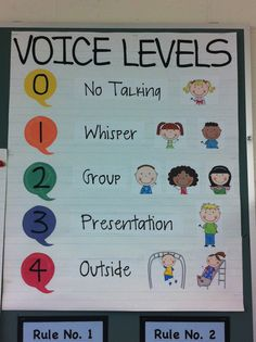 Classroom Management :: Voice Level Chart This could be used in class, outside, or even walking through the halls.