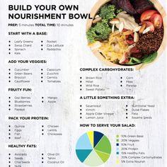 Nourishment Bowls!!