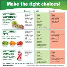 Make the right food choice