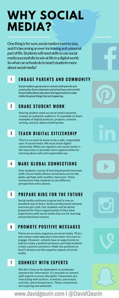 https://social-media-strategy-template.blogspot.com/ #socialmedia The @DavidGeurin Blog: 7 Reasons To Use Social Media In Your School (INFOGRAPHIC) | One thing is for sure, social media is here to stay. Never before have people been able to connect, share, and learn from one another as we do now. I can only imagine what might be next! As a result, our students need skills to win at life in a digital world. The ability to use social media to support life goals and possibilities can be a...