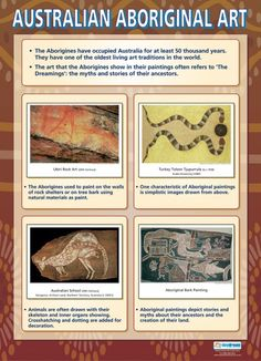 From our Art poster range, the Australian Aboriginal Art Poster is a great educational resource that helps improve understanding and reinforce learning. Aboriginal Art Symbols, Aboriginal Art For Kids, Aboriginal Education, Aboriginal History, Aboriginal Culture, Art Education, Art Worksheets, School Posters, Indigenous Art
