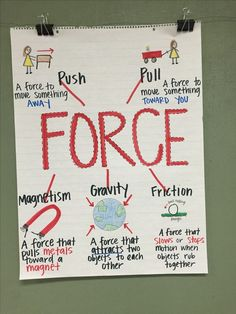 Force and Motion Anchor Chart  http://katielately1.blogspot.com