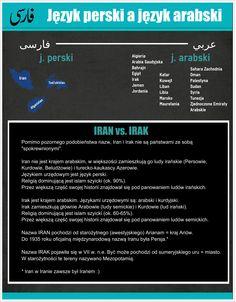 Perski vs. arabski / Persian vs. Arabic Iran vs. Irak / Iran vs. Iraq