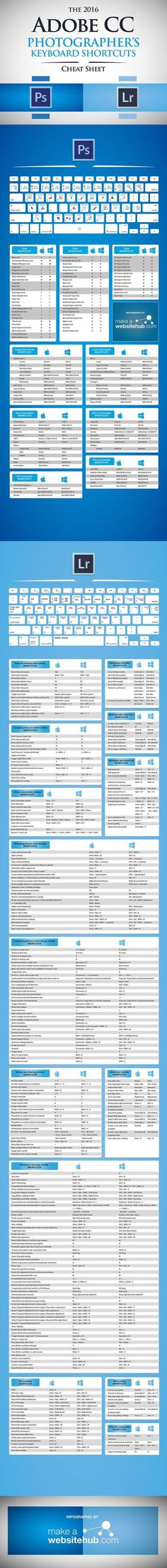 The Ultimate Adobe CC Photoshop and Lightroom Shortcut Cheat Sheet