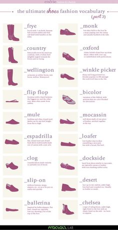 Письмо «Еще Пины для вашей доски «Обувь»» — Pinterest — Яндекс.Почта
