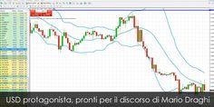 USD protagonista, pronti per il discorso di Mario Draghi
