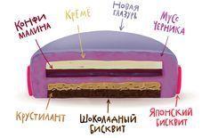 Современные десерты: муссовый торт «Грейс» со вкусом черники, малины и белого шоколада Довольно давно я хотел в рамках Современных десертов рассказать о том, как собираются торты. Можно сказать, что у тортов есть свои плюсы и минусы, например, заливать глазурью получается аккуратнее, но вот выложить начинку ровно выходит сложнее, чем в маленьких пирожных. Пора со всем... Small Desserts, Frozen Desserts, Sweet Cakes, Cute Cakes, Sweet Recipes, Cake Recipes, Chocolate Dome, Russian Cakes, Mirror Glaze Cake