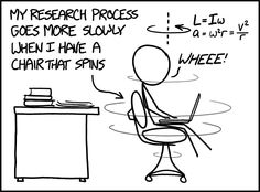 Research Quality v/s Chair Type : Funny