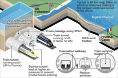 folkestone england english channel trains | Security exercises are staged in the Channel Tunnel by police, fire ...