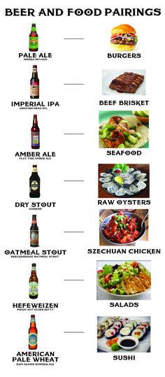 Just in case you've forgotten - more craft beer pairings!  #craftbeer #beer