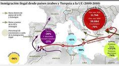 este pictura demuestra las rutas que personas toma a inmigracion en italia.
