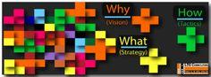 White paper - processo fondante per analisi di mercato a cura della Long Term Growth #Consulting