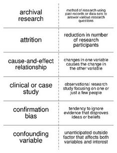 Introduction to Psychology Quiz or Worksheet | Psychology ...