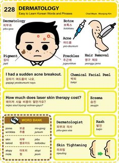 Easy to Learn Korean 228 - Medicine: Dermatology (Vocab) Korean Words Learning, Korean Language Learning, How To Speak Korean, Learn Korean, Language Study, Learn A New Language, Learn Hangul, Korean Alphabet, Korean Phrases