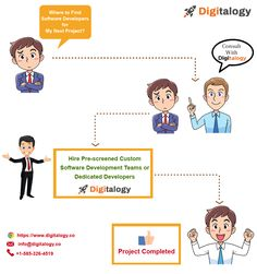 Digitalogy - Hire the Top 5% Software Talent, Risk Free  #digitalogy #clients #client #happyclients #customer #customerservice #business #happy #happycustomer #review #service #customers #like #work #services #softwareservices #appservices #success #realreviews #software #softwaredevelopment #softwareservice #softwaredevelopers #developers #softwaredevelopmentservice #project #hirededicateddevelopers #hiresoftwaredevelopmentteams #hiresoftwaredevelopers
