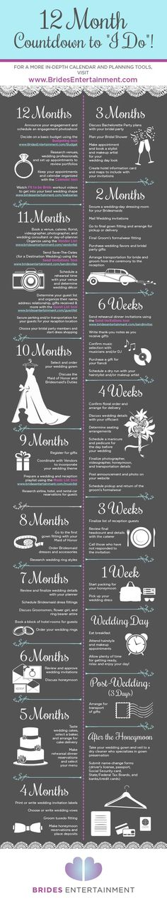 Stay on top of your wedding planning with Brides Entertainment's detailed month by month timeline!: