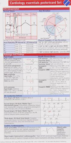 Cardiology Essentials Pocketcard Set by M. Medical Surgical Nursing, Cardiac Nursing, Nursing Tips, Nursing Notes, Pathophysiology Nursing, Paramedic Student, Flight Nurse, Critical Care Nursing, Medical Laboratory Science