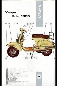 Ulma Catalogue for GL
