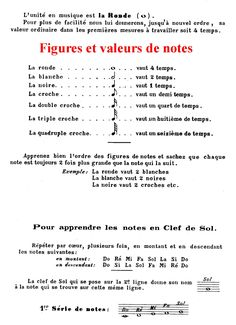 le solfège pratique Piano Sheet, Sheet Music, Solfege Piano, Music Terms, Kalimba, Music Theory, Teaching Music, Music Lessons, Flute