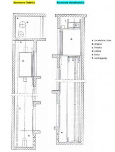 We Lift your life Section Drawing Architecture, Architecture Details, Elevator Design, Stairways, Lighting Design, House Plans, Floor Plans, Construction, How To Plan