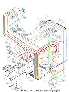 10 Best Golf Cart Wiring Diagrams images in 2017 | Golf carts, Golf Older Golf Cart Volt Wiring Diagram on