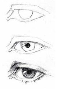 Draw the eyes almond-shaped, and made of several sections. Eyes are recessed into the head and have eyelids, eyelashes, the black pupil and the colored iris. Practice drawing the eye and each part of it. Read more: http://www.ehow.com/...