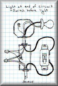 Simple electrical wiring diagrams basic light switch diagram how to wire a switch switch and light at end of circuit swarovskicordoba Gallery