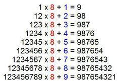 Wonder of Number math trick