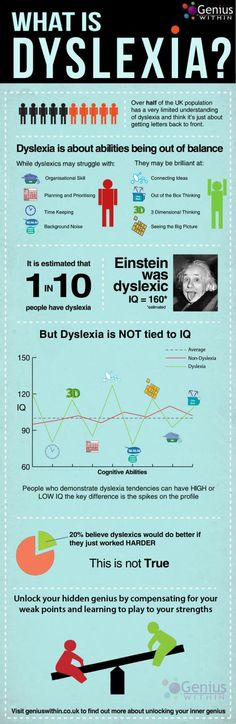 Dyslexia Infographic... I can test for this at the Vision Clinic if you know anyone that is struggling!