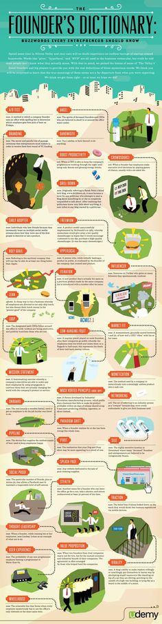 The Founder's Dictionary #infographic #smallbiz #startup #entrepreneur #startupbiz #smallbizhelp #bizinfographic #startupbusiness