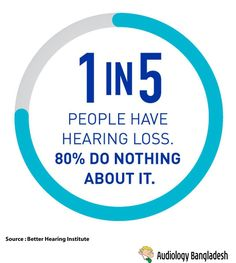 1 in 5 people have hearing loss. 80% do nothing about it.  #hearingloss #people #hearingaid #hearingtest #audiologybangladesh