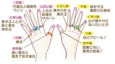 図解イラスト指輪の意味、指輪の意味。右親ゆび、人さし指、中指、くすり指、左小指のリングは婚活中のあなたに、右人さし指にはめる指輪は集中力を高める、ジュエリーリメイク札幌