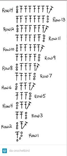 Charts for the Shawlini pattern
