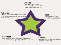 STAR Methodiek