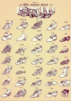 Evolución del zapato. s. XVIII. De Vestirlaopera