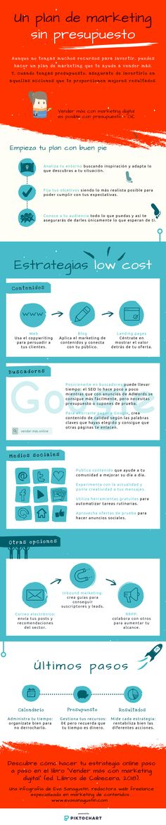 "Infografía para hacer un plan de marketing low cost con ideas de mi libro ""Vender más con marketing digital"" (ed. Libros de Cabecera), enero 2018. Plans, Marketing Digital, Social Media, Ideas, Book Headboard, Marketing Plan, To Sell, Libros, Social Networks"
