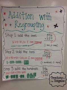 Addition with Regrouping poster. by carlani