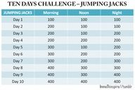 jumping jacks challenge you can also do this with crunches, reverse sit ups, really any specific exercise you like... ^_^