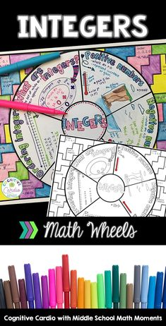 Try this graphic organizer to help your students learn or review integer concepts They can color the background and add to their interactive notebooks! #math