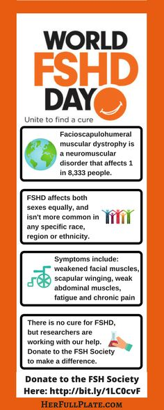 9 Best FSHD images in 2019 | Muscular dystrophies, Health