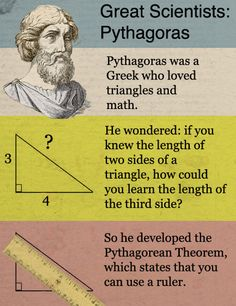 The Pythagorean Theorem that your teacher didn't want you to know...