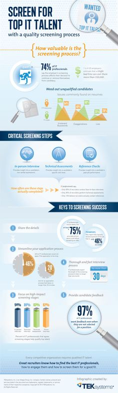 Screen For Top IT Talent[INFOGRAPHIC] By www.riddsnetwork.in (Indian SEO Company)